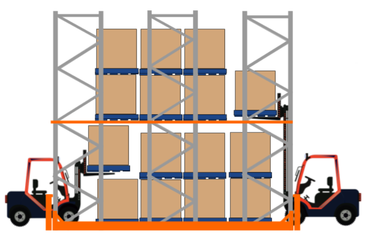 drive in pallet racking manufacturer