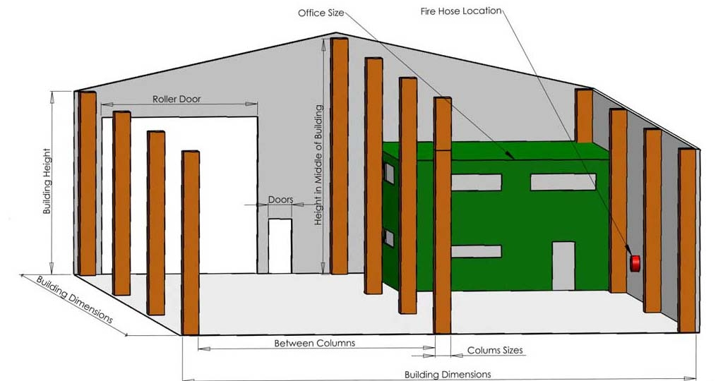 how to plan a warehouse layout
